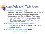 asset valuation techniques