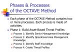 phases processes of the octave method