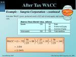 after tax wacc11