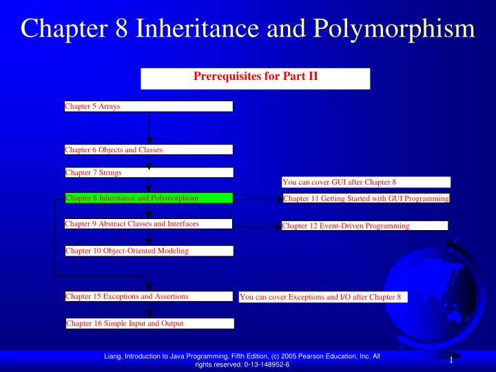 chapter 8 inheritance and polymorphism n.