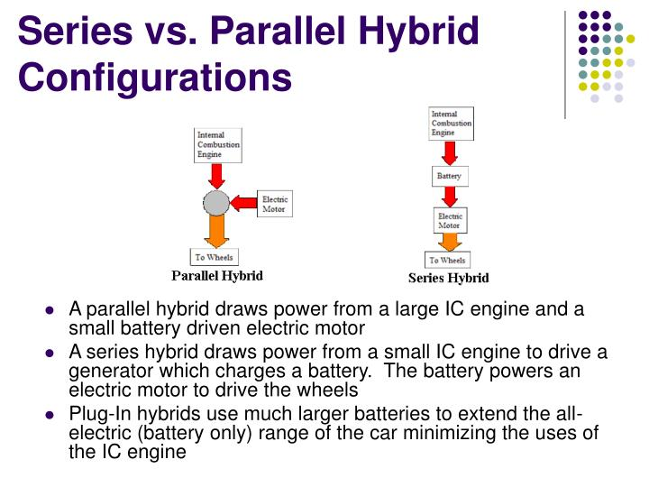 Series Vs Parallel Hybrid Configurations