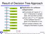 result of decision tree approach