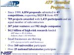 atp awarded projects