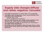 supply side changes diffuse and rather negative cannabis