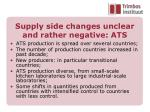 supply side changes unclear and rather negative ats