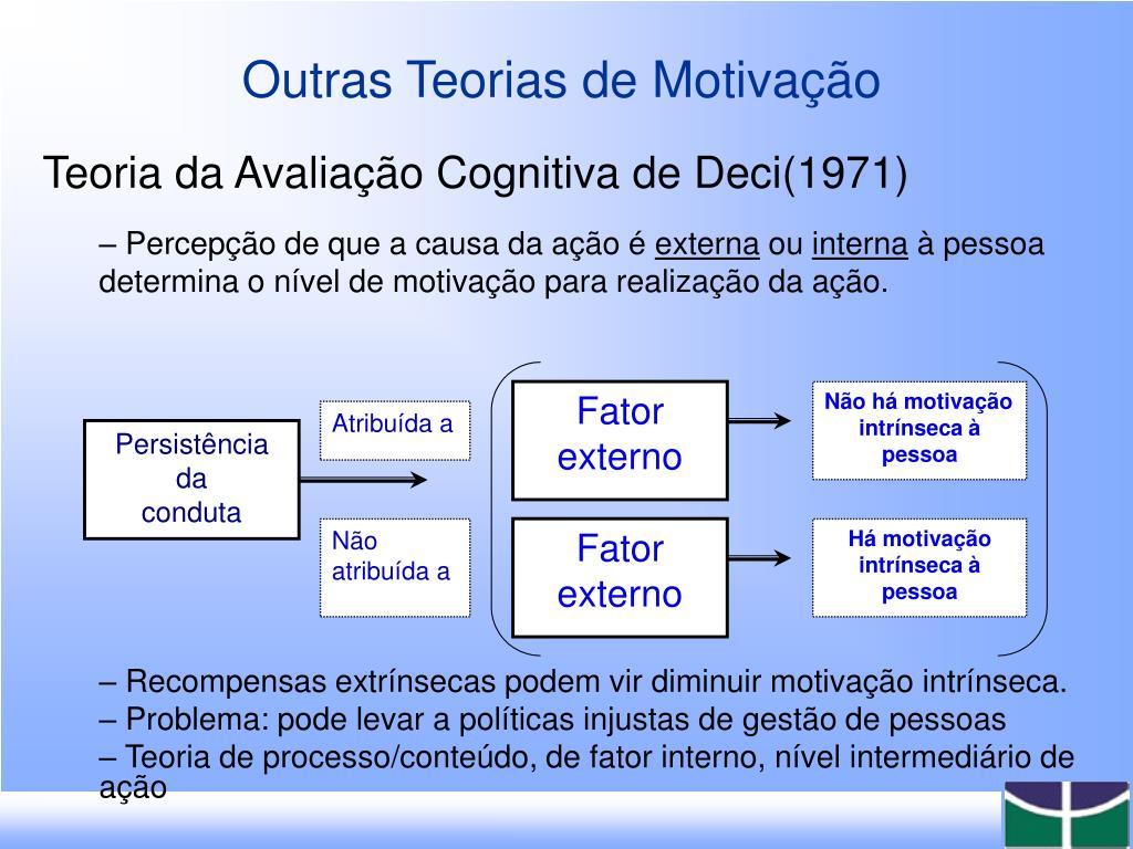 Ppt Motivação No Trabalho Powerpoint Presentation Free