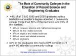 the role of community colleges in the education of recent science and engineering graduates