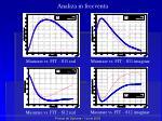 analiza in frecventa1