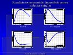 rezultate experimentale disponibile pentru inductor spiralat
