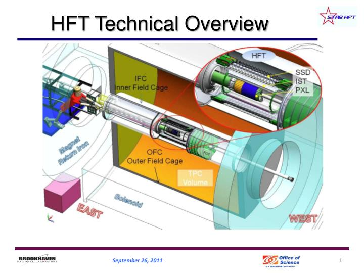 hft technical overview n.