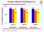 coverage children u pry during last 3 yrs