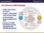 our research methodology