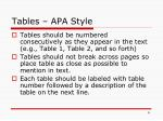 tables apa style