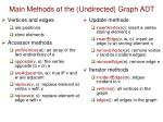main methods of the undirected graph adt