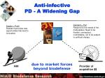 anti infective pd a widening gap