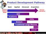 product development pathway