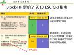 block hf 2013 esc crt