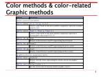 color methods color related graphic methods