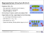 representation structure r s c