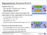 representation structure r s c1
