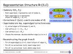 representation structure r s c2