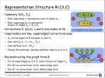 representation structure r s c3