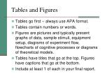 tables and figures