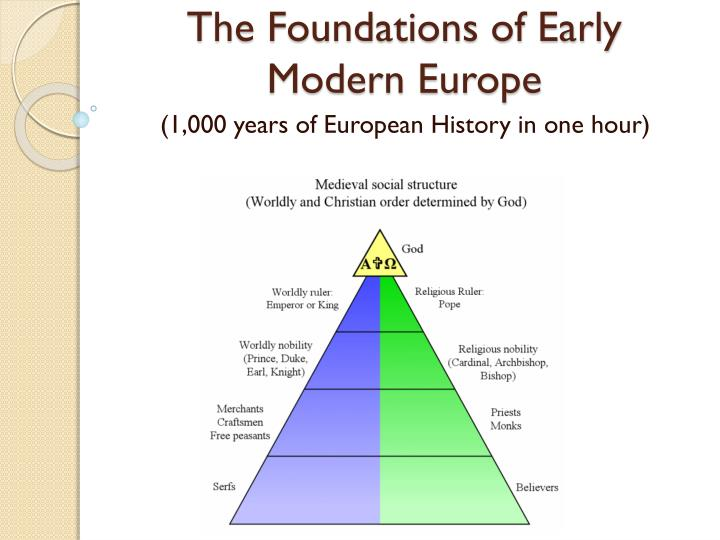 the foundations of early modern europe n.
