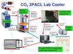 co 2 2pacl lab cooler