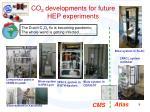 co 2 developments for future hep experiments