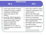 differences mla apa