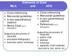 elements of style mla and apa