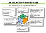 les projections isom triques8