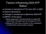 factors influencing 2005 ayp status
