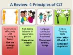 a review 4 principles of clt