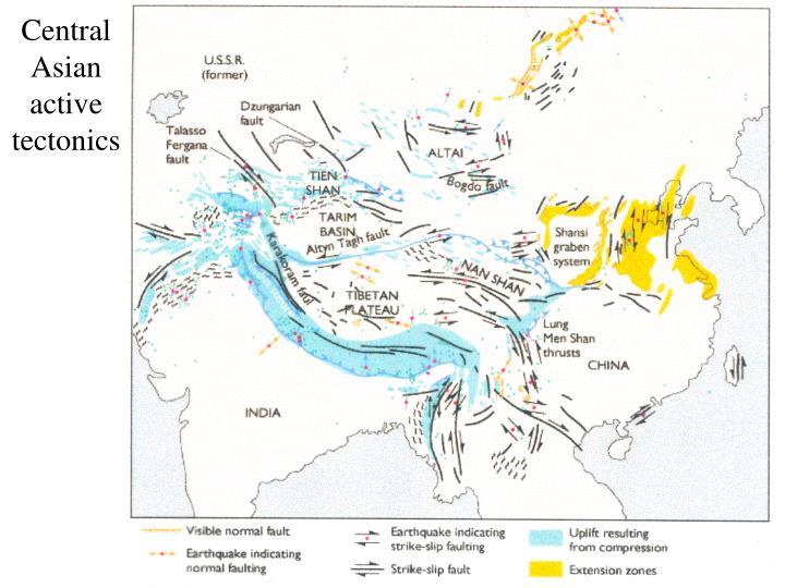 Central Asian active tectonics