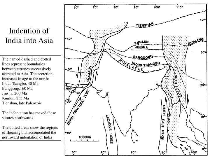 Indention of India into Asia