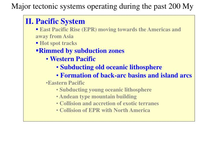 Major tectonic systems operating during the past 200 My