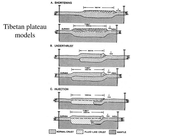 Tibetan plateau models