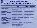 comparing features ayp the cresst approach