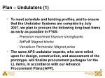 plan undulators 1
