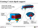 existing c style dipole support