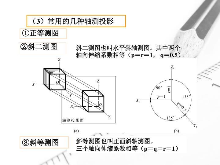②斜二测图