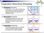 cooperative hierarchical scheduling1
