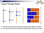 liquid threads model