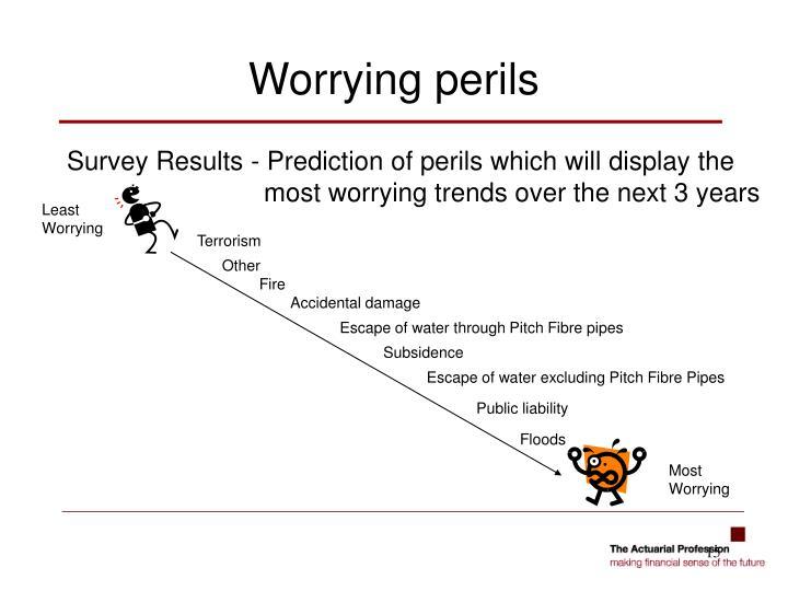 Worrying perils