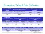 example of school data collection
