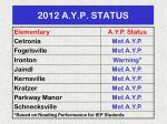 2012 a y p status