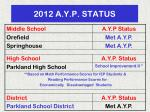 2012 a y p status1