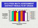 2012 pssa math assessment district results by grade